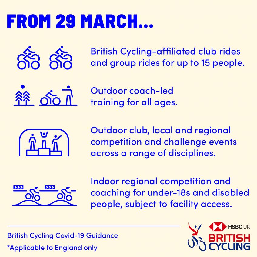 British Cycling update. 09-03-2021.